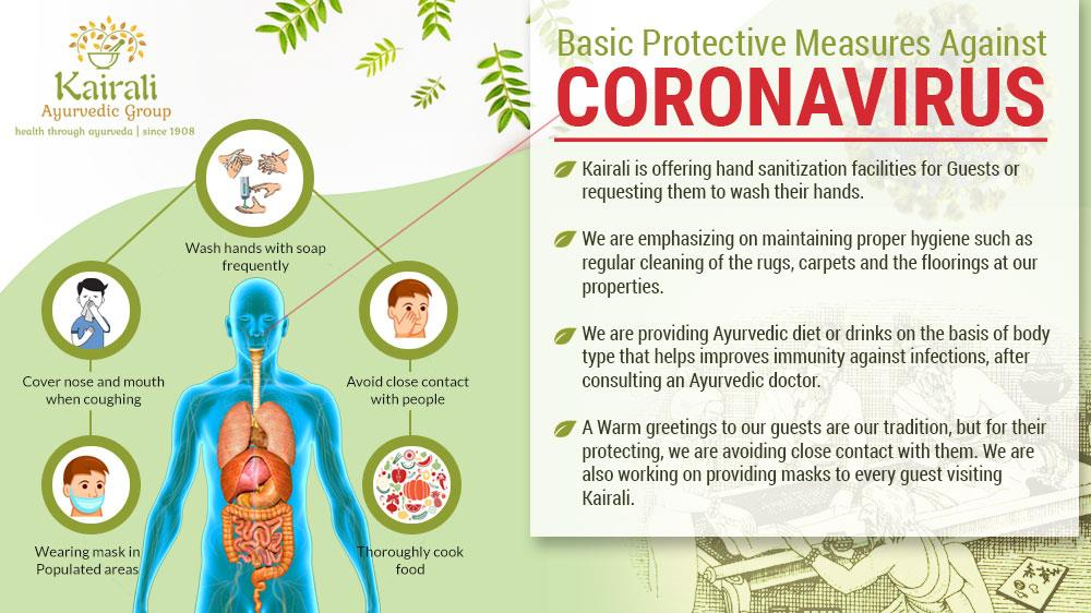 Role of Ayurveda in preventing Coronavirus
